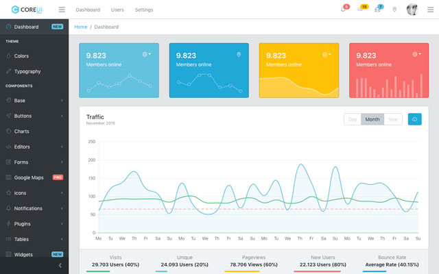 Open Source Angularjs Admin Template Coreui