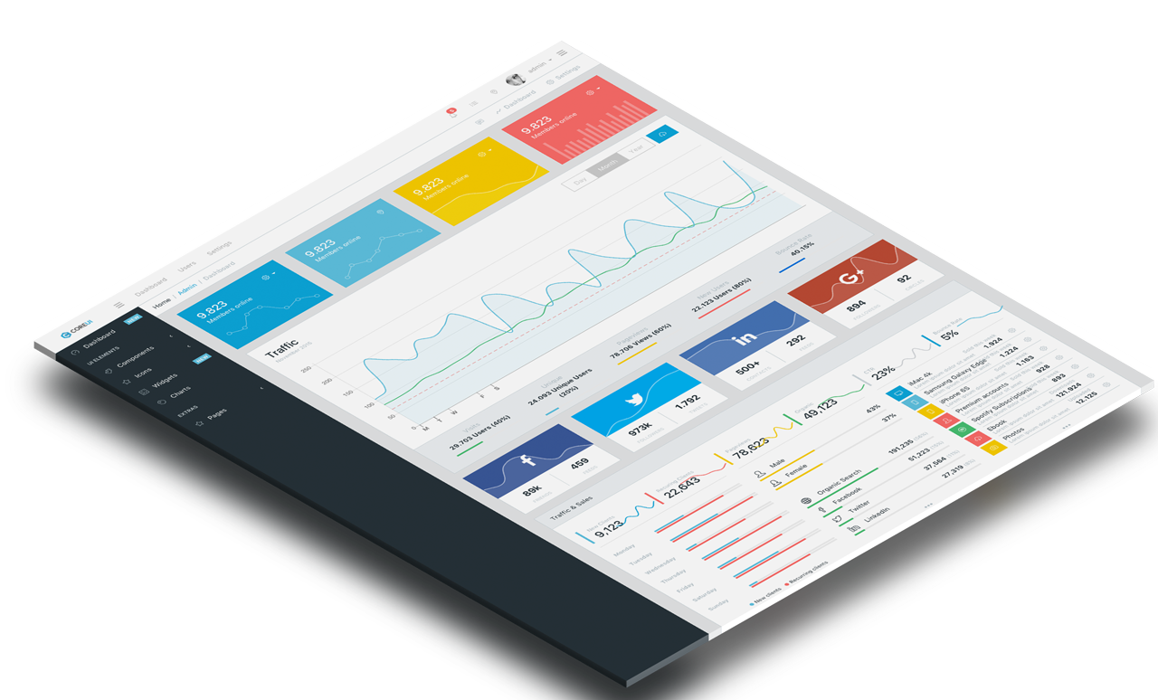 Open Source AngularJS Admin Template · CoreUI